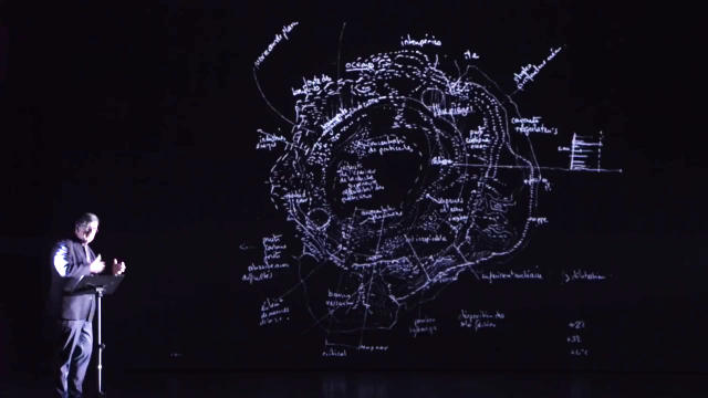 Still from  Bruno Latour's video Inside showing map of the critical zone