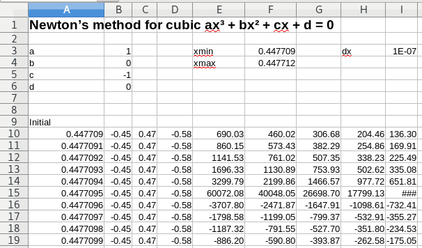 spreadsheet organisation for Newton's method for generic cubic equation